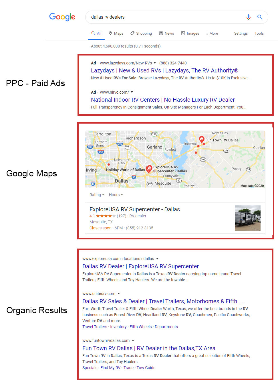 SEO vs ppc search result layout
